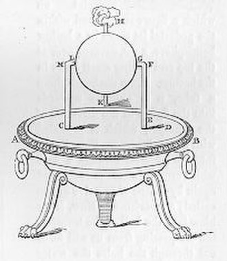 Aeolipile - Illustration from Heron's Pneumatica
