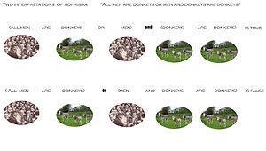 Sophismata - Image: All men are donkeys or men and donkeys are donkeys