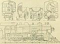 American engineer and railroad journal (1893) (14756837394).jpg