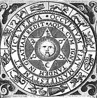 Astrological signs by J. D. Mylius.jpg