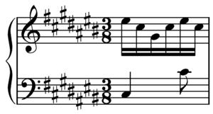Klang (music) - Image: Bach WTC I, Prelude in C sharp Major overtone series