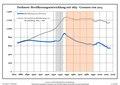 Bevölkerungsentwicklung Drehnow.pdf