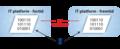 BitPreservation2 DigitalPreservation.png