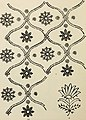 Block prints from India for textiles (1924) (19763197784).jpg