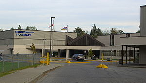 Brookswood Secondary School in Langley, BC, Canada, Education Department Transfer Orders of Teachers, RajShiksha.gov.in