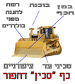 Bulldozer-parts2.png