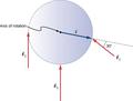 CNX UPhysics 10 06 ThreeTor.png