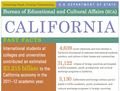 California, State-by-State Impact (8702074707).png
