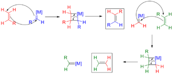 alkene metathesis mechanism Olefin metathesis is an organic reaction that entails the redistribution of fragments of alkenes (olefins) by the scission and.
