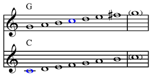 Common tone (scale) - C is a common tone between the C and G major scales, as are D, E, G, A, and B.