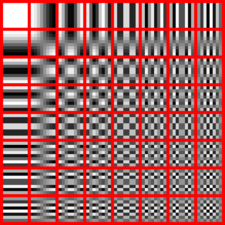 The DCT transforms 64 pixels to a linear combination of these 64 squares.  Horizontally is u and vertically is v.
