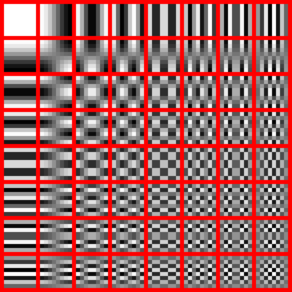 The DCT transforms 64 pixels to a linear combination of these 64 squares