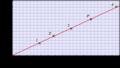 Diagramo-V-m.png