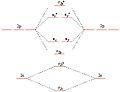 Diatomic MO2.jpg