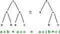 Distributividad por árbol.png