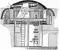 EB1911 Fortifications - Fig. 56.jpg