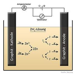 Anorganische Chemie Wikipedia