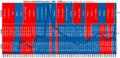 Federal Debt 1901-2010.png