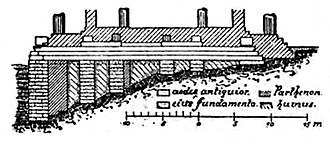 Older Parthenon - Image: Foundations of the Earlier and Later Parthenon