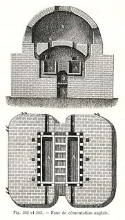 Cementation process