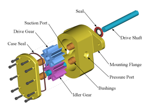 Exploded-view drawing - Exploded view drawing of a gear pump