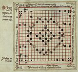 A 12th-century illustration of the board game Gospel Dice, of which Israel is credited as a coinventor