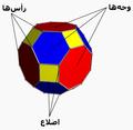 Great rhombicuboctahedron naming parts fa.png
