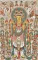 Hanging Painting (for Outdoor Rite) of Nosana Buddha at Sinwonsa temple in Gongju, Korea.jpg