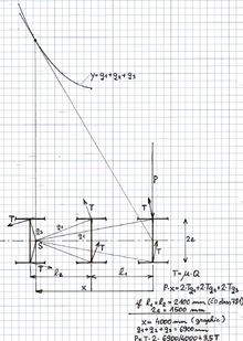 Heumanns method for 3axle bogie.png