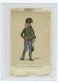 Husaren Regiment von Baranai (vn Warendorf) 1762 (NYPL b14896507-90131).tiff