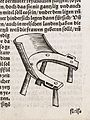 Illustration of a birthing stool Wellcome L0049940.jpg
