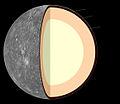 Internal Structure of Mercury (dumb version).jpg