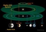 Kepler-452b System.jpg