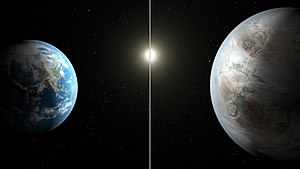 Kepler-452b - Image: Kepler 452b and Earth Size