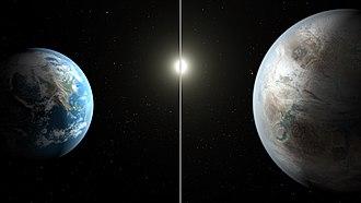 Kepler-452b - Image: Kepler 452b and Earth Size