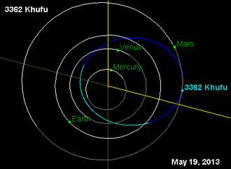3362 Khufu - Orbit diagram of Khufu asteroid with object location as of May 19, 2013