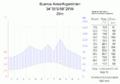 Klimadiagramm-Buenos Aires-Argentinien-metrisch-deutsch.png