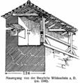 L-Mauergang.png