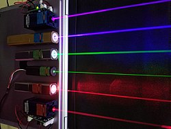 Red (660 & 635 nm), green (532 & 520 nm) and blue-violet (445 & 405 nm) lasers