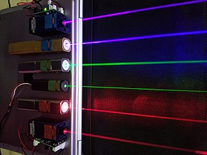 Stimulated emission - Laser is a type of Stimulated emission
