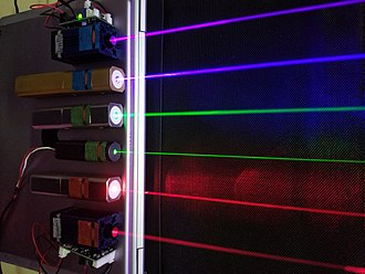 Stimulated emission - Laser light is a type of stimulated emission of radiation.