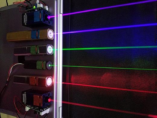 Laser unterschiedlicher Wellenlänge