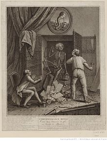 Skeleton In The Closet (idiom)