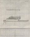 Lehrbuch für die Land- und Haußwirthe, 1782, plate IX.jpg
