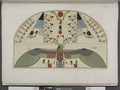 Lo Spirito di Chnuphis (Khnum)- quadro tratto dalle tombe di Biban-el-Moluk (NYPL b14291206-425360).tiff