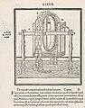 M. Vitruvius per Iocundum solito castigatior factus cum figuris et tabula ut iam legi et intelligi possit MET DP817221.jpg