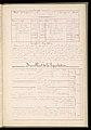 Master Weaver's Thesis Book, Systeme de la Mecanique a la Jacquard, 1848 (CH 18556803-148).jpg