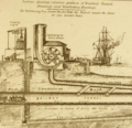 Mersey Railway Tunnel - ventilation and drainage machinery.png