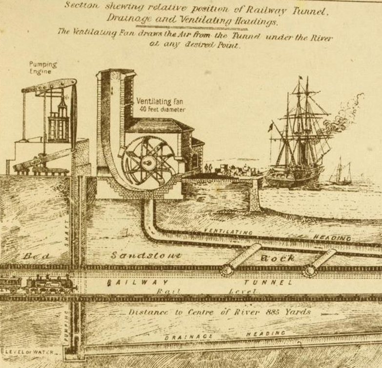 Mersey Railway Tunnel - ventilation and drainage machinery