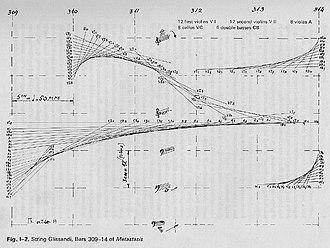 Metastaseis (Xenakis) - Sketch showing string glissandi, mm. 309–14